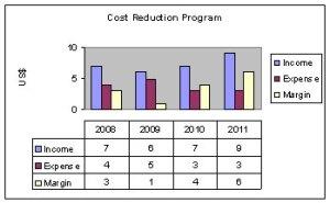 grafik-cost-r